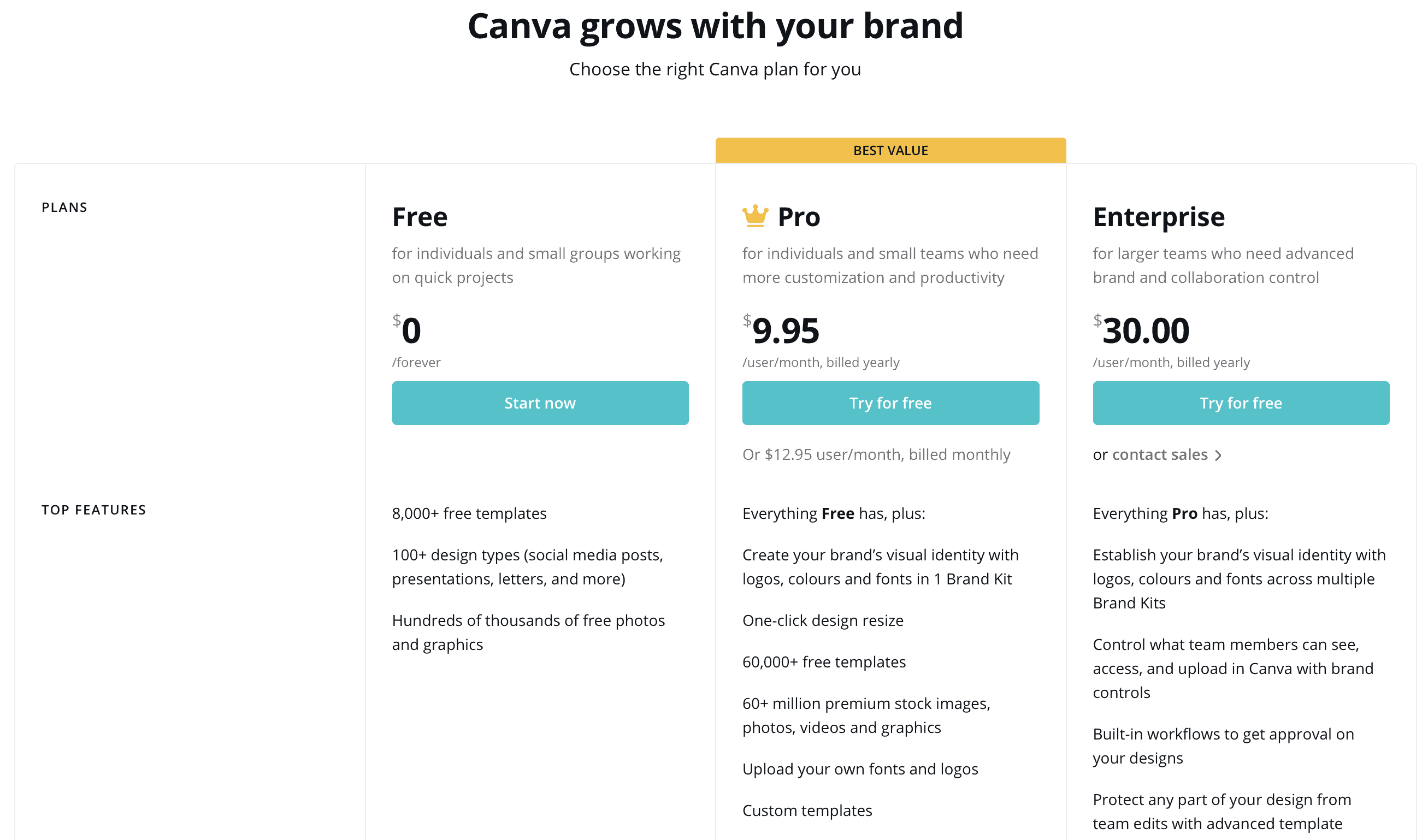 Canva Pricing - Top Tools to Grow Your Business